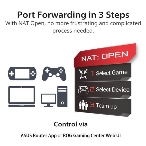 ASUS ROG Rapture GT-AC2900 (Gaming Router) AC2900 GeForce Now, WTFast, AiMesh 360 WIFI Mesh, 2 Băng Tần, Chipset Broadcom, AiProtection, USB 3.0, Aura RGB
