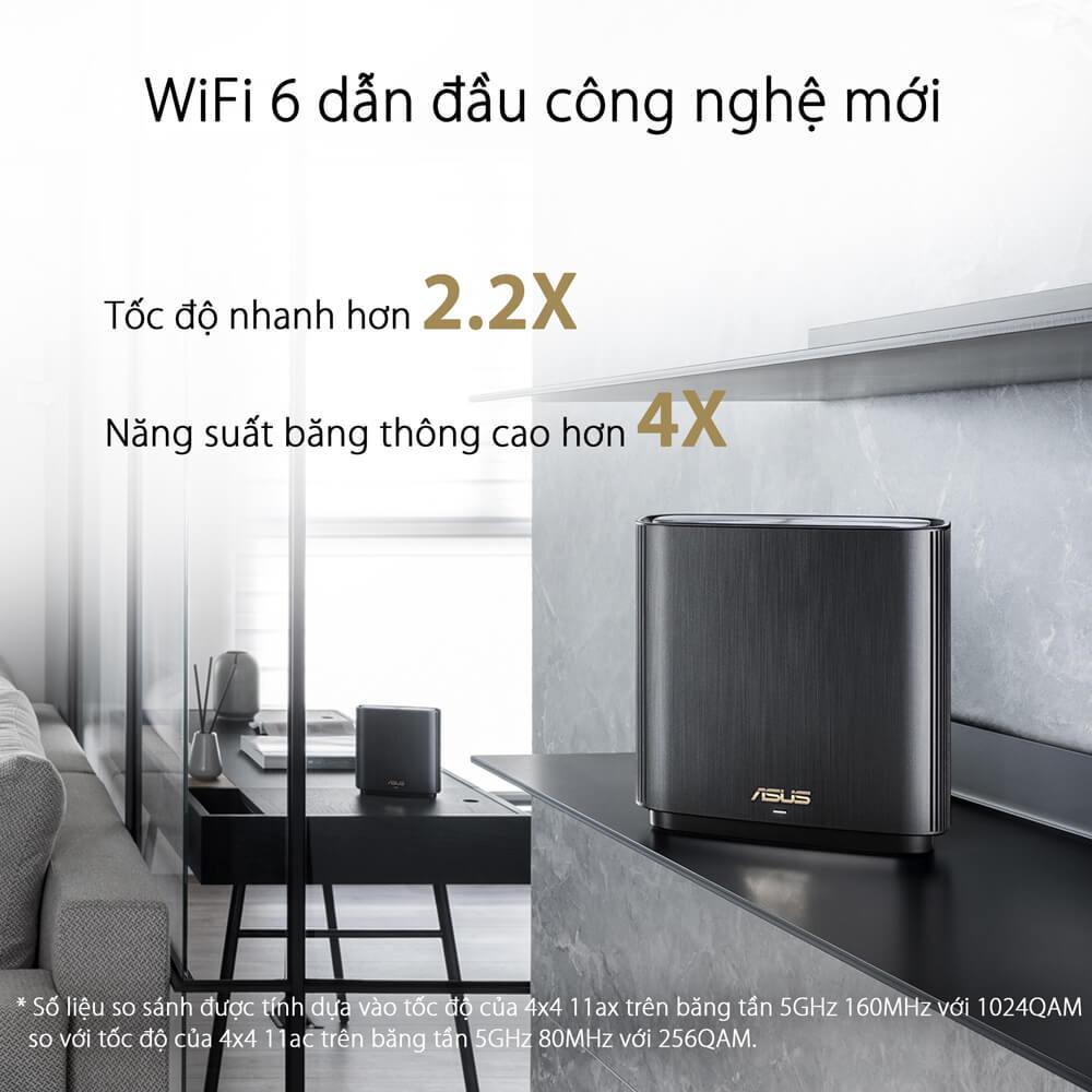 Asus Zenwifi Xt8 (2pk) Chuẩn Ax6600 Wifi 6 2 Băng Tần 05