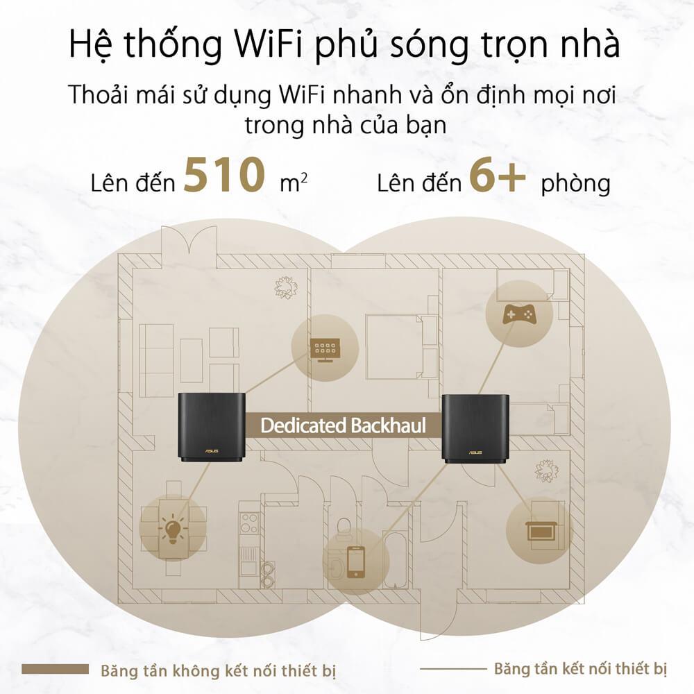 Asus Zenwifi Xt8 (2pk) Chuẩn Ax6600 Wifi 6 2 Băng Tần 06