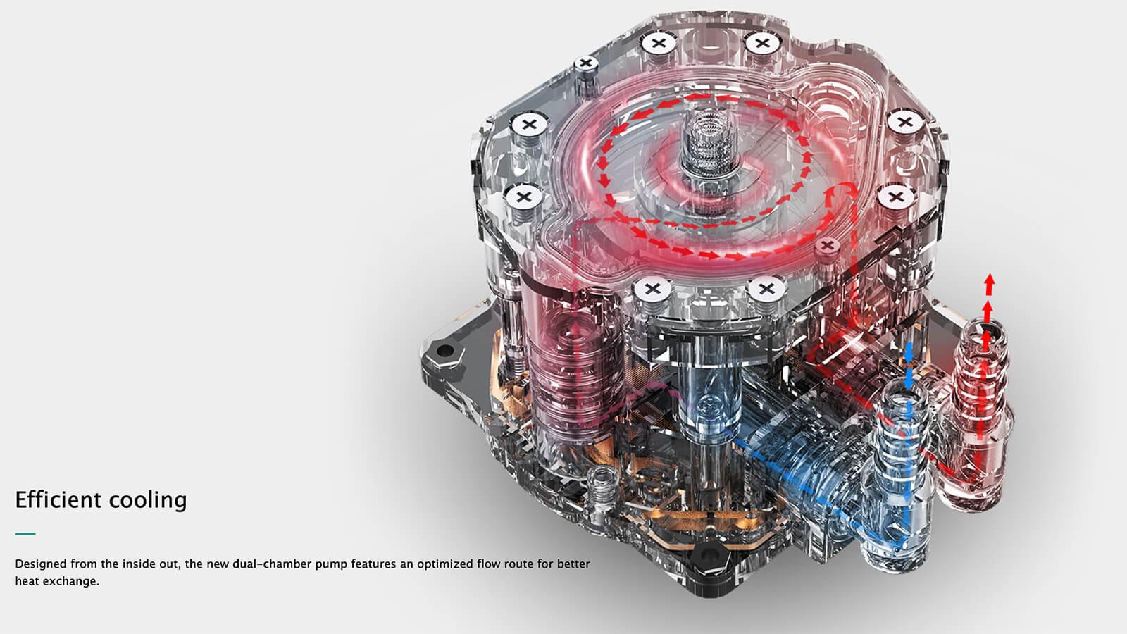 Deepcool Castle 360ex Addressable Rgb Aio Liquid Cpu Cooler Feature04