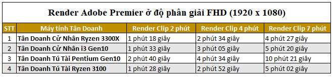 Tân Doanh Tú Tài Ryzen 3100 (R3-3100, 8GB DDR4, GTX 1050Ti 4GB, SSD M2 120GB)