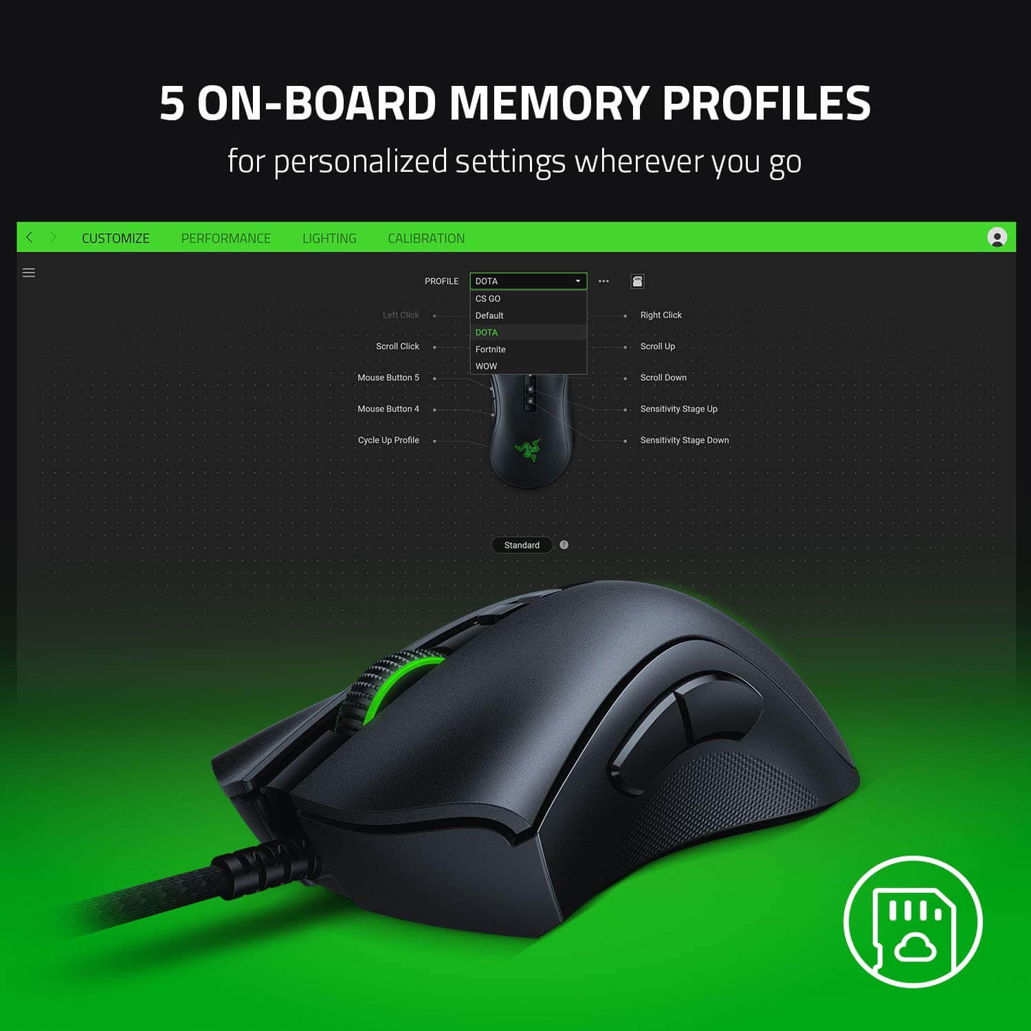 Razer Deathadder V2 Gaming Mouse Features 4