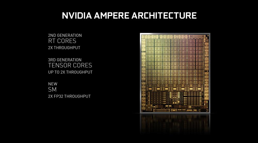 INNO3D GeForce RTX 3060 Ti ICHILL X3 Red