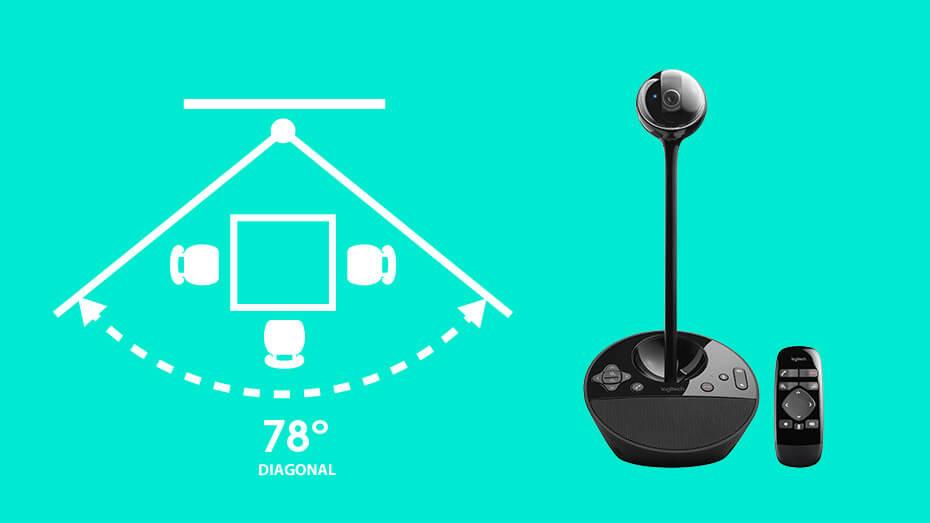 Logitech Bcc950 Camera Hội Nghị Cho Các Phòng Họp Nhỏ Features 01