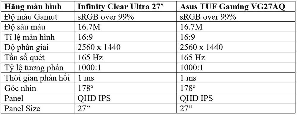 Infinity Clear Ultra - 27