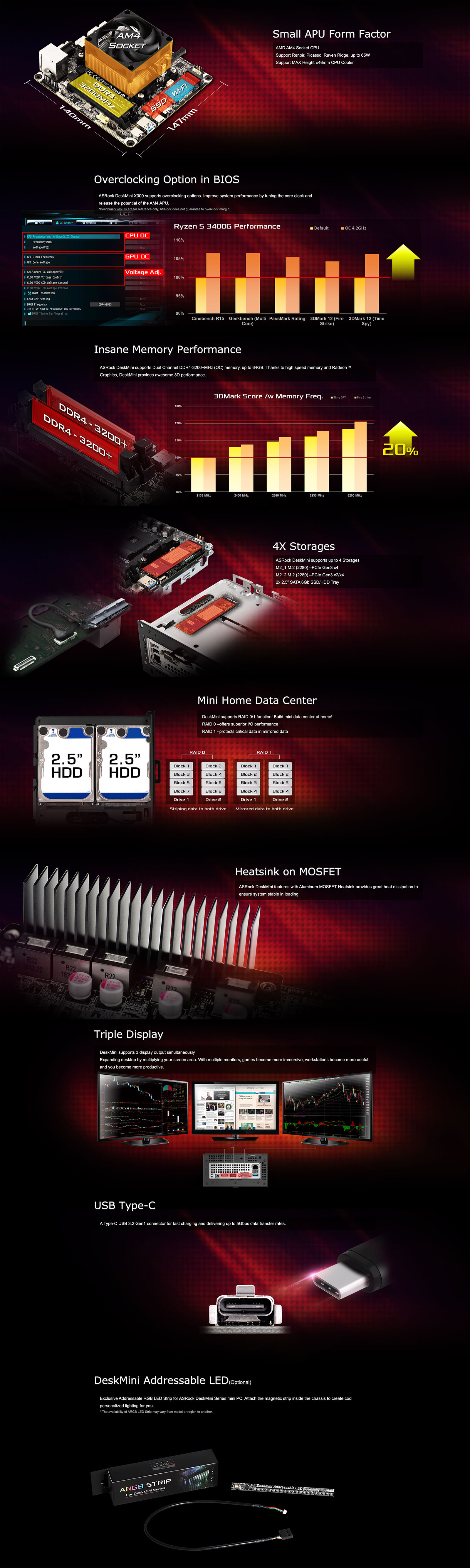 DeskMini X300 Series - (AM4 Socket CPU, 2 Slot RAM Up to 3200Mhz, Dual M.2 NVMe, Wifi, USB 3.2 Gen1 TypeC)