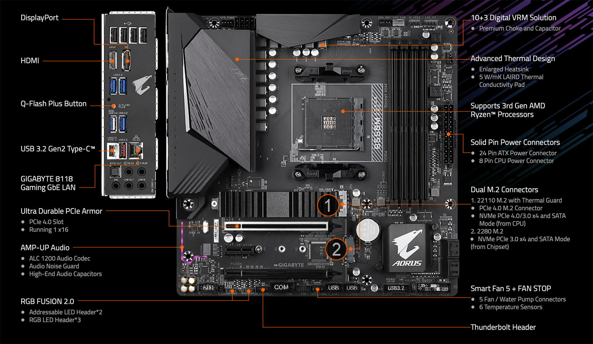 Gigabyte B550m Aorus Pro (rev 1.0) Feature