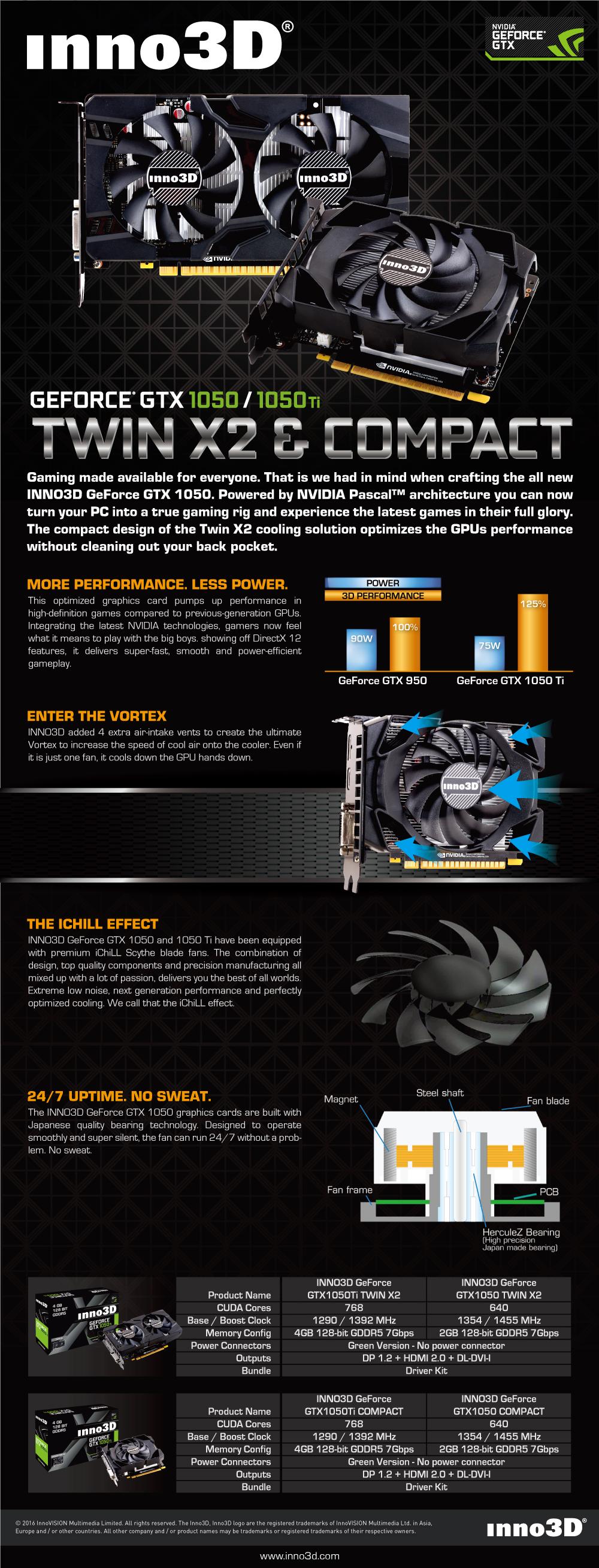 Inno3D GeForce® GTX 1050 Ti Twin X2 4GB GDDR5