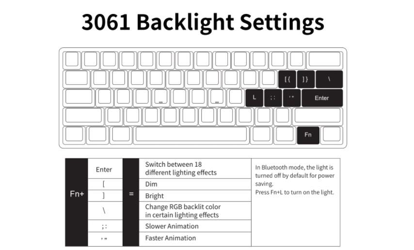 Akko 3061S Neon RGB - Bluetooth 5.0 - Led RGB - Gateron Switch