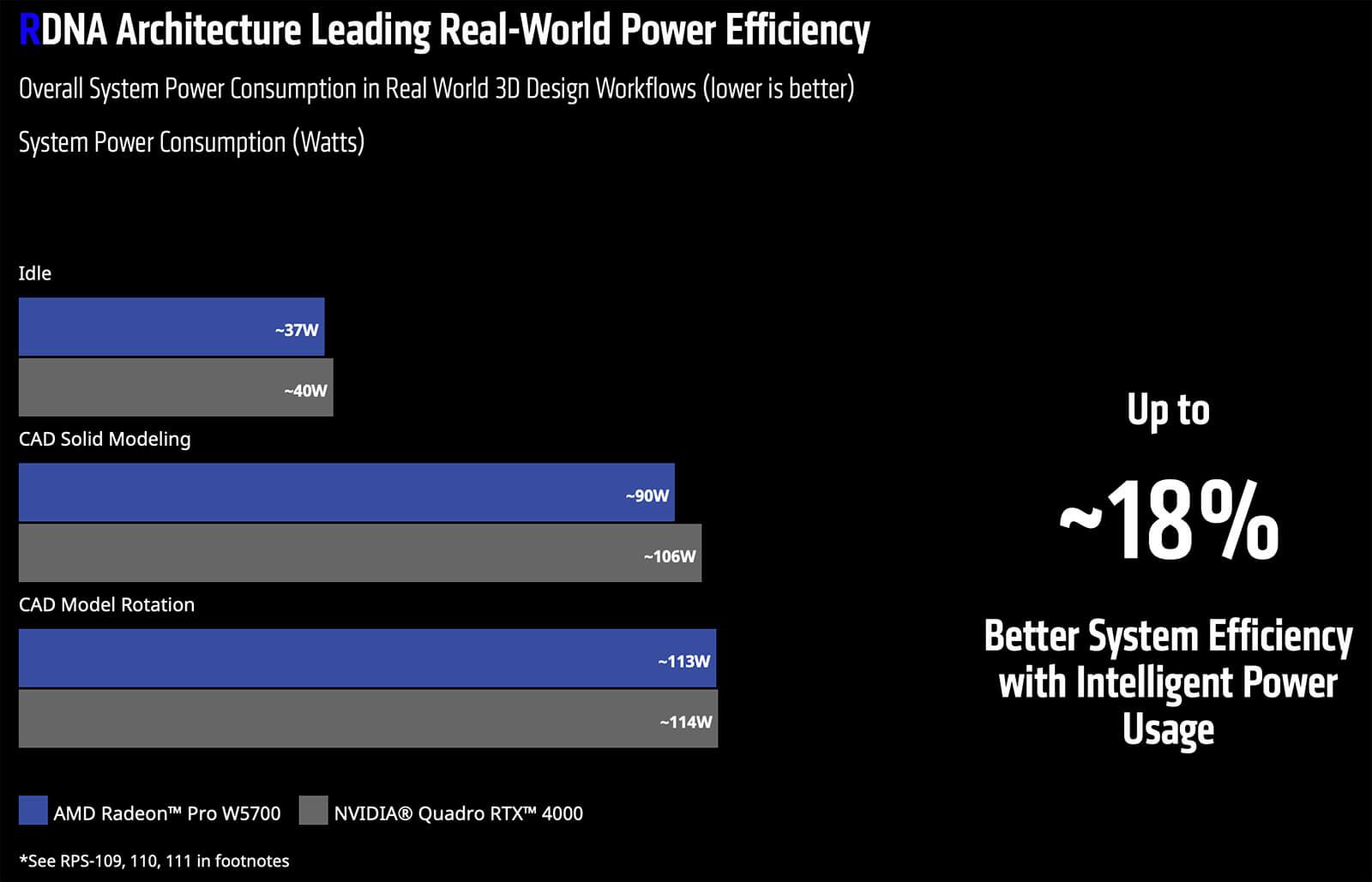 AMD Radeon™ Pro W5700 - 8GB GDDR6