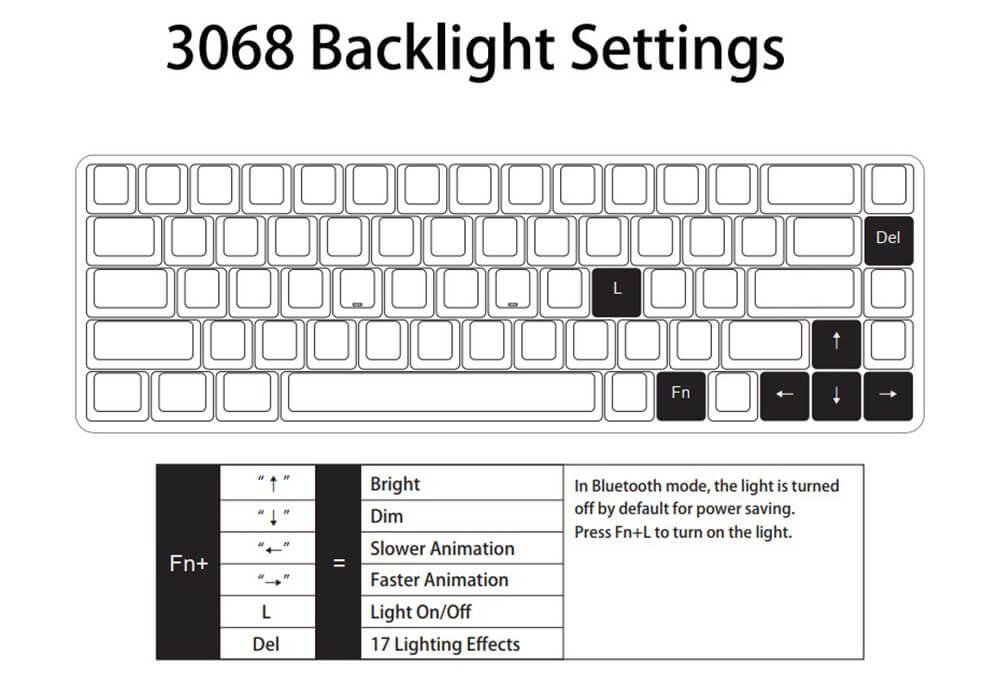 Akko 3068 Silent - Bluetooth 5.0 - Led Trắng - Akko Switch