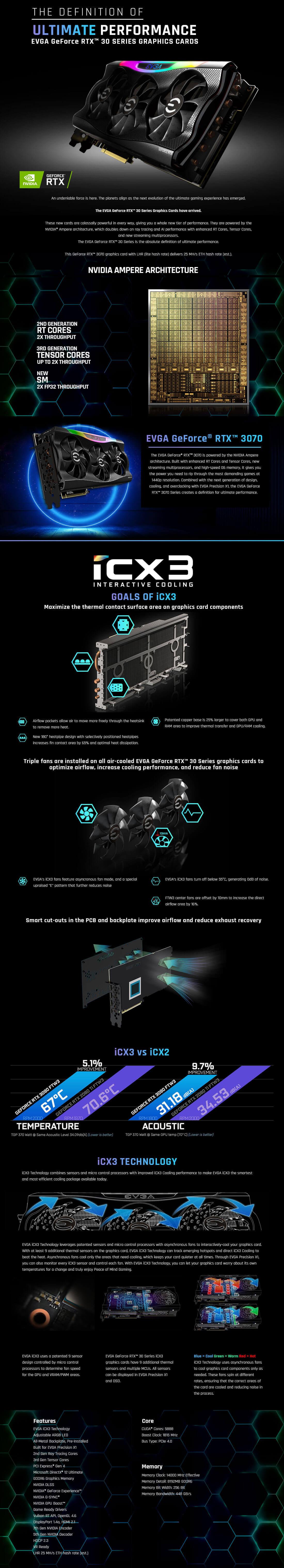EVGA GeForce RTX™ 3070 FTW3 ULTRA GAMING - 8GB GDDR6 (LHR)